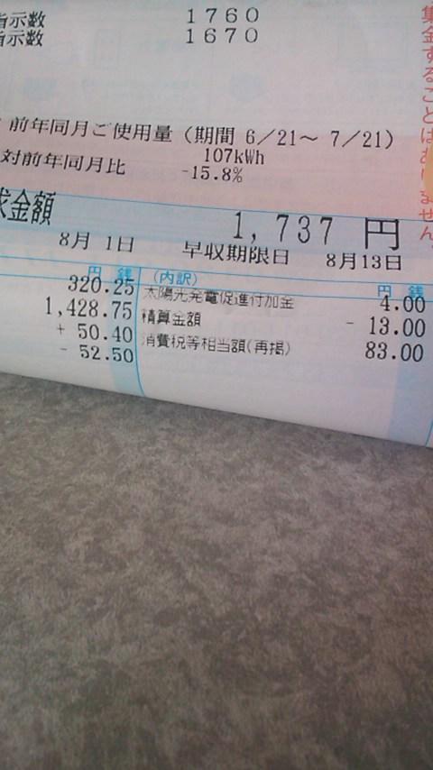 貢献度100%☆★